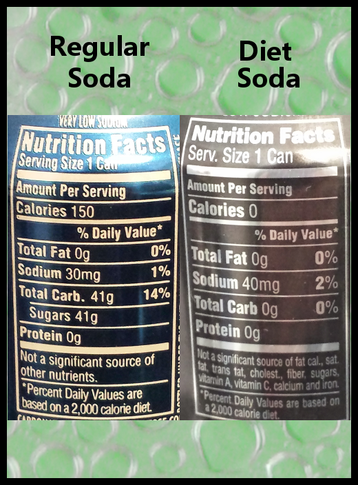 Weight Loss And Diet Soda