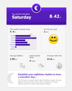 jawbone sleep report